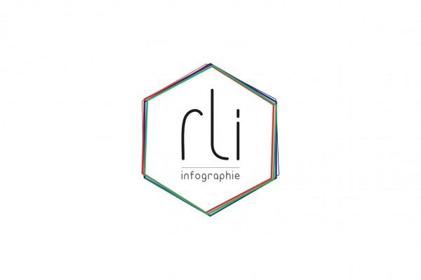 RLI Infographie